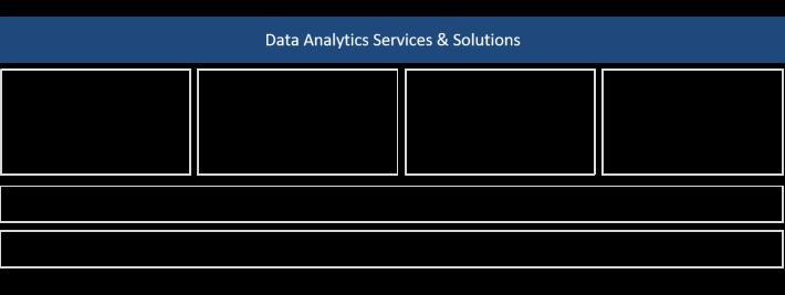 Data_Analytics_Marktaufteilung_2019